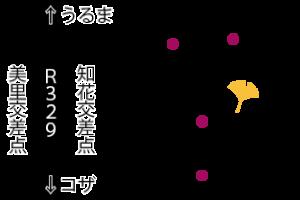 うなぎ大和田